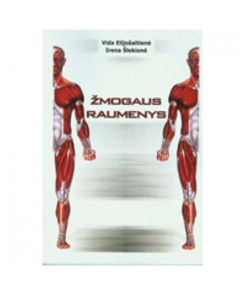 Žmogaus raumenys.